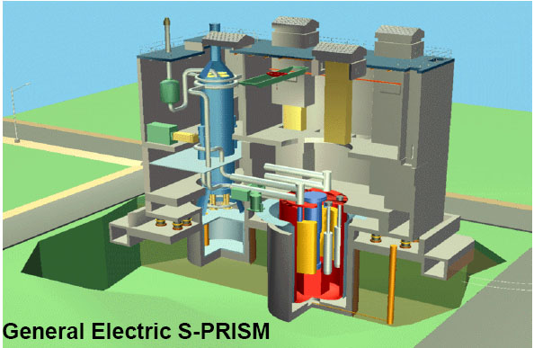 Modular nuclear energy development and tech the energy for Pool design reactor